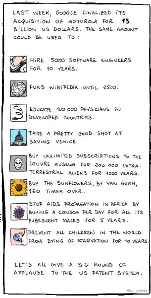 Cost of Motorola